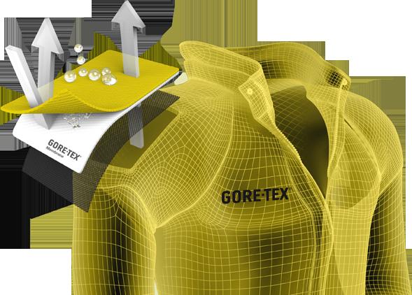 Gore-Tex Produkte
