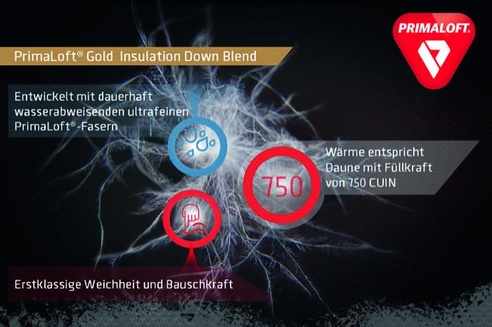 PrimaLoft Down Blend